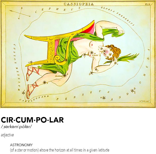 Definition of circumpolar